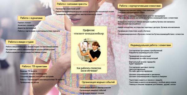 Профессия стилист-имиджмейкер