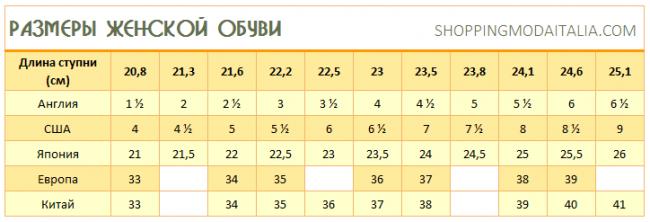 Расшифровка женских размеров белья нижнее женское белье купить новосибирск